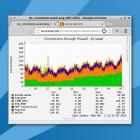 munin-browser