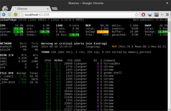 Glances 2.0 lässt sich nun auch in einem Webserver-Modus starten und per Browser abfragen.