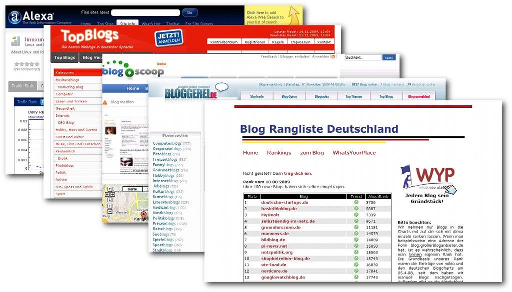 Blogs Finden 12 wege den erfolg des eigenen blogs zu messen linux und ich
