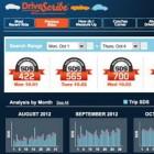 Big Brother fürs Auto: DriveScribe