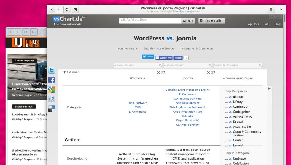 vsChart Wordpress Joomla