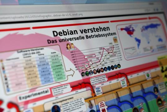 Infografik Debian verstehen