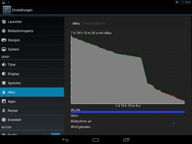 Der Akku des ToucPads hält unter CM 10.1 locker sieben Tage Standby durch.