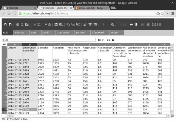 EtherCalc importert einfache CSV-Dateien und XLSX-Dokumente von Microsoft Office.