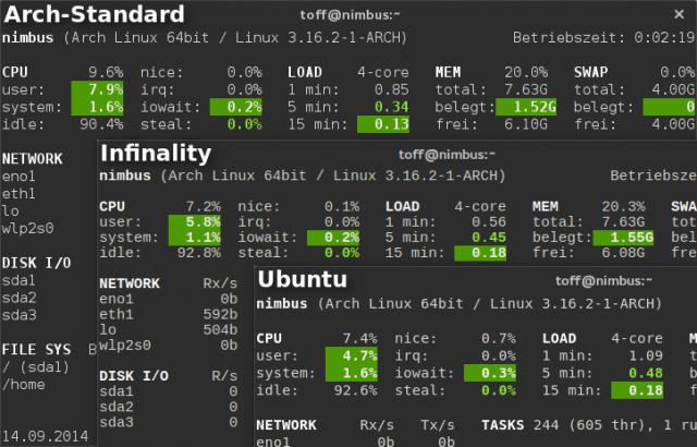 Die Unterschiede im Antialiasing treten besonders im Browser und Terminal hervor.