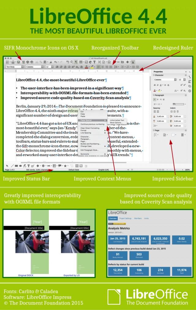 Die wichtigsten Neuerungen von LibreOffice 4.4 auf einem Blick.