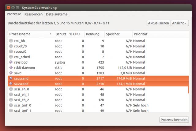 Sophos Anti-Virus for Linux schnappt sich 300 MByte Arbeitsspeicher.