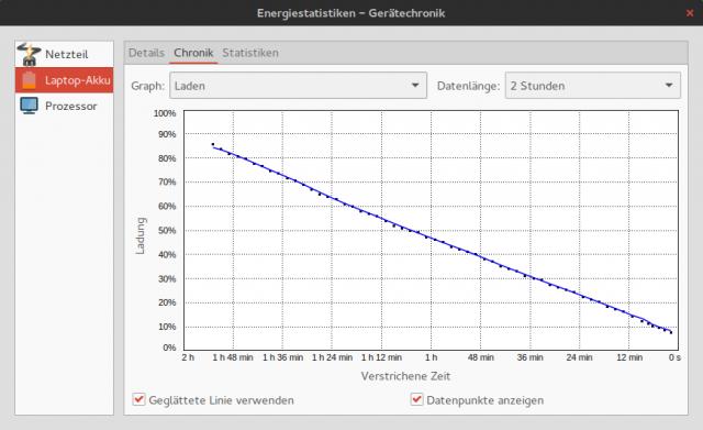 Mit neuem Akku hält der Dell Vostro V130 wieder knapp über 2 Stunden durch.