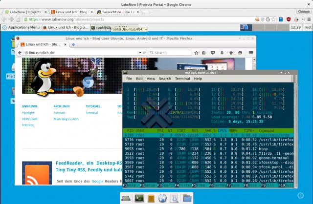 Ubuntu 14.04 im Browser mit LabxNow.