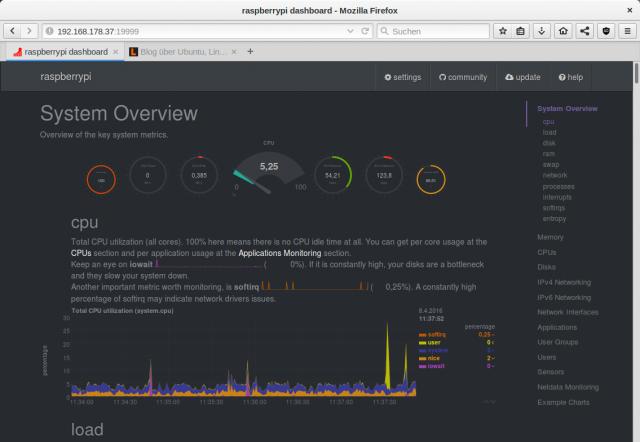 Netdata zeigt Statistiken zum Systemzustand in Echtzeit an.